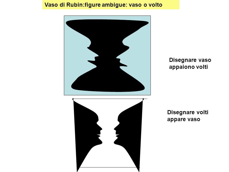 Disegnare volti appare vaso Disegnare vaso appaiono volti