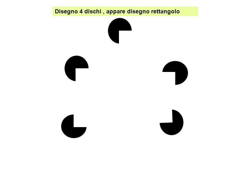 5 dischi grandi e attorno a uno medio5 dischi piccoli attorno a uno medio Cerchi di Lipps: due cerchi uguali sembrano diversi in funzione dei cerchi che li circondano minore maggiore