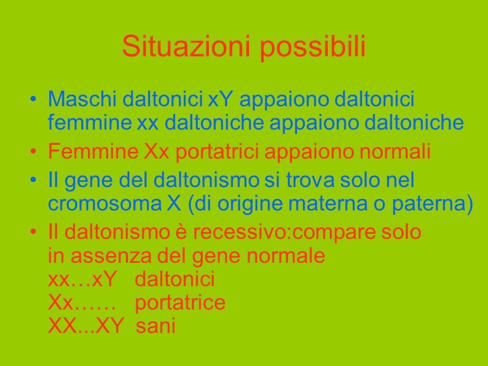 Situazioni possibili Maschi daltonici xY appaiono daltonici femmine xx daltoniche appaiono daltoniche Femmine Xx portatrici appaiono normali Il gene d