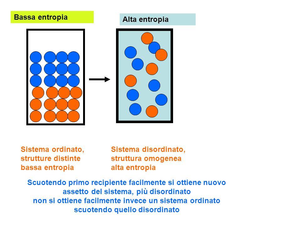 Sistema ordinato, strutture distinte bassa entropia Sistema disordinato, struttura omogenea alta entropia Scuotendo primo recipiente facilmente si ott