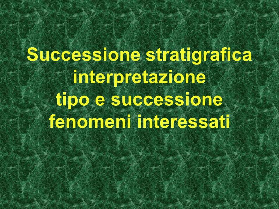 Stratificazione continua normale 1-2-3-4-5-6 Successione continua 1-2-3 regressione e lacuna 4 strato continentale 4 trasgressione e strati 5-6 Successione 1-2-3 emersione 4 immersione 5-6 Livello mare costante