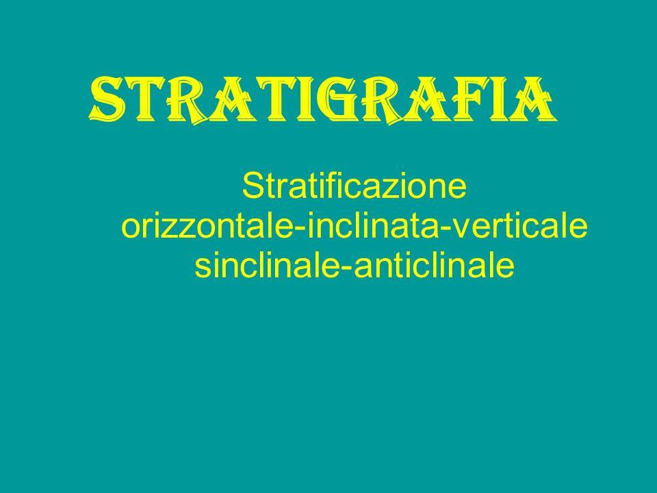 stratigrafia Stratificazione orizzontale-inclinata-verticale sinclinale-anticlinale
