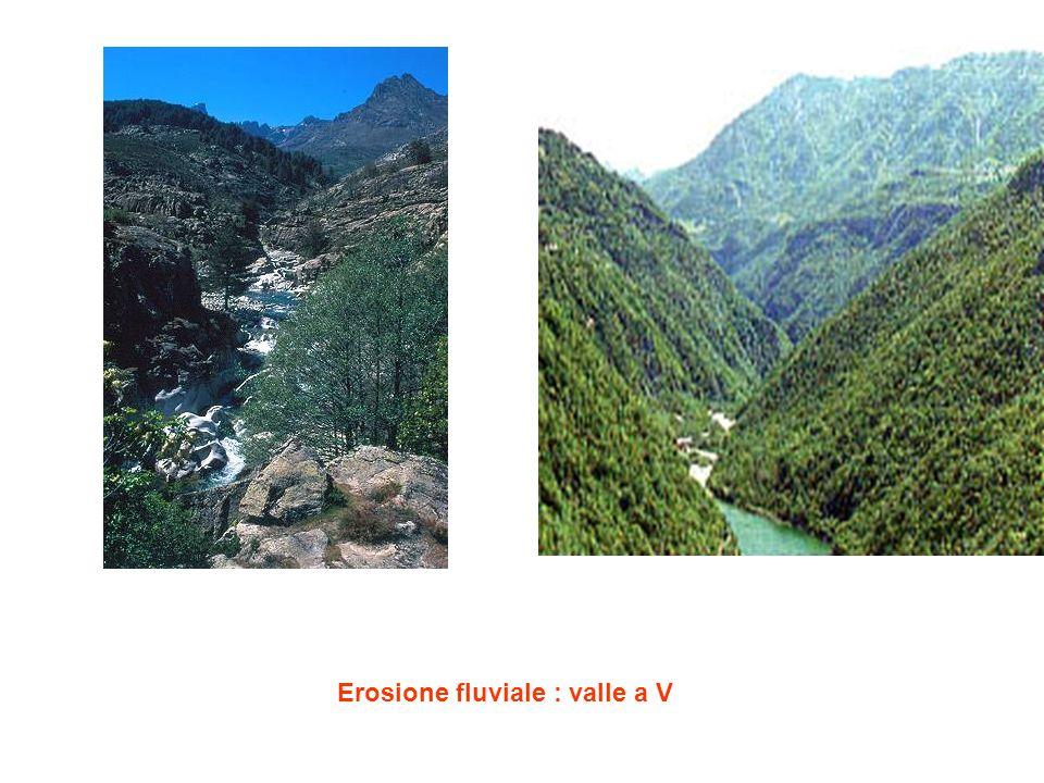 Erosione fluviale con valle principale e valli affluenti Valli occupate da ghiacciai con erosione maggiore nella valle principale rispetto alle valli laterali:scomparsa del ghiaccio e valli pensili Cascate da valli pensili verso valle principale