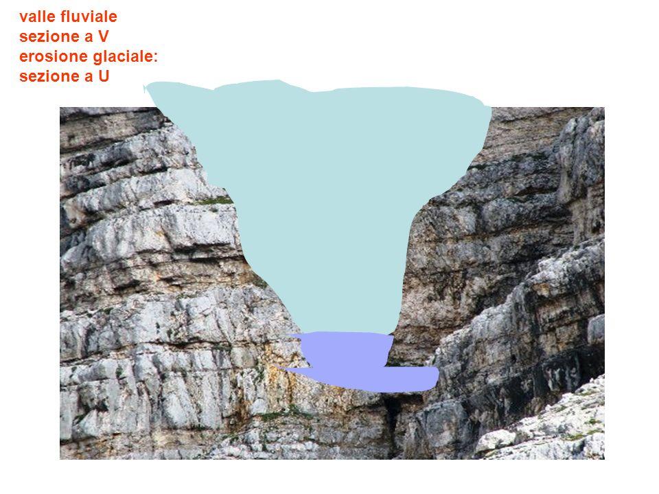 valle fluviale sezione a V erosione glaciale: sezione a U