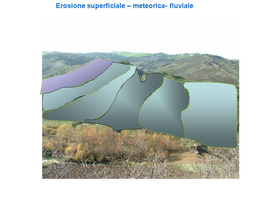 Erosione crinale Erosione versanti