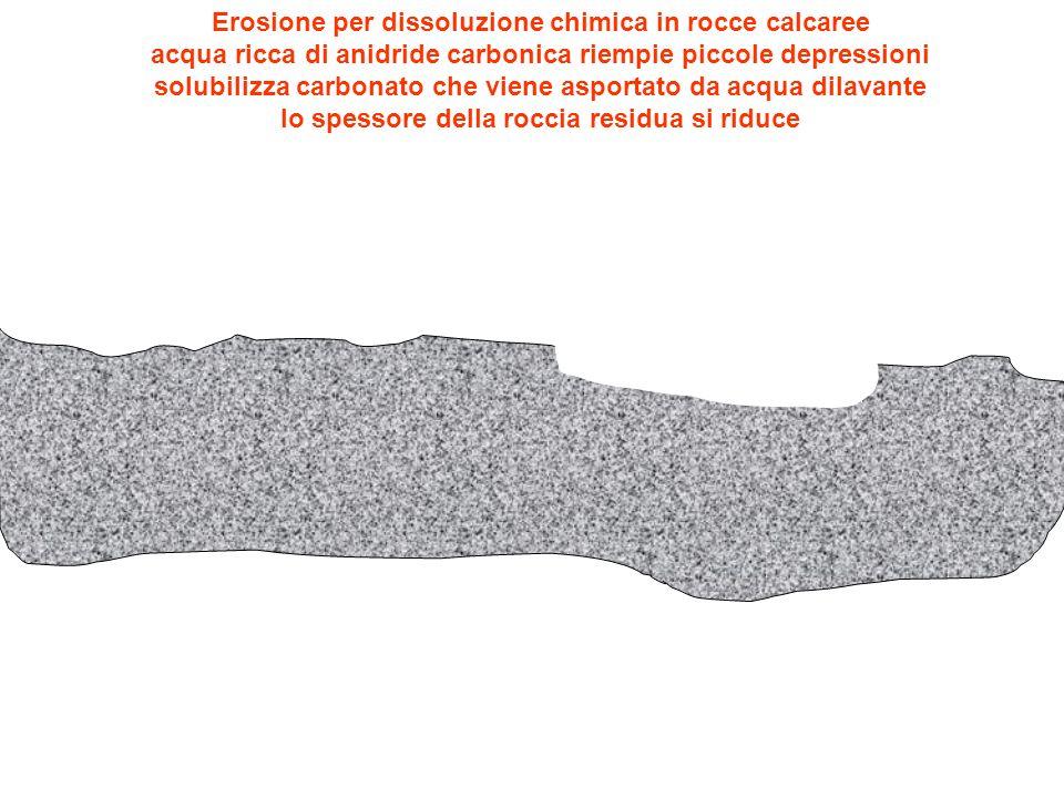 Erosione per dissoluzione chimica in rocce calcaree acqua ricca di anidride carbonica riempie piccole depressioni solubilizza carbonato che viene aspo