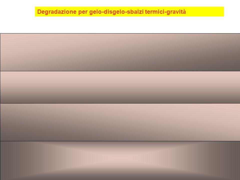 Genesi di uvala per fusione di varie doline:diventano sede di deposito di terre rosse, massi isolati