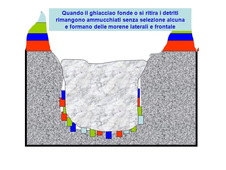 Quando il ghiacciao fonde o si ritira i detriti rimangono ammucchiati senza selezione alcuna e formano delle morene laterali e frontale