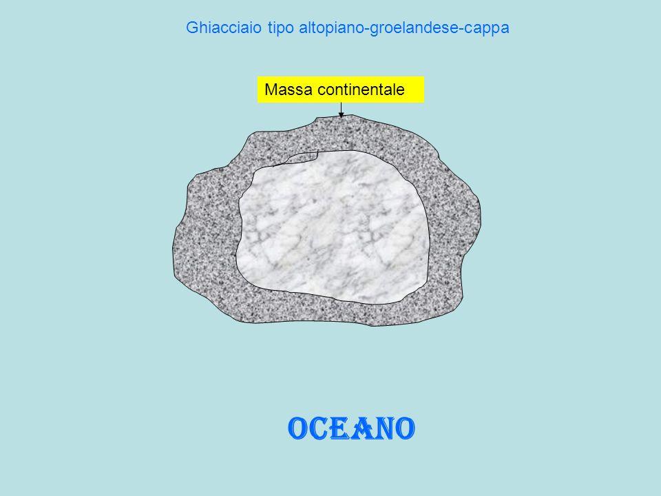 Ghiacciaio tipo altopiano-groelandese-cappa oceano Massa continentale