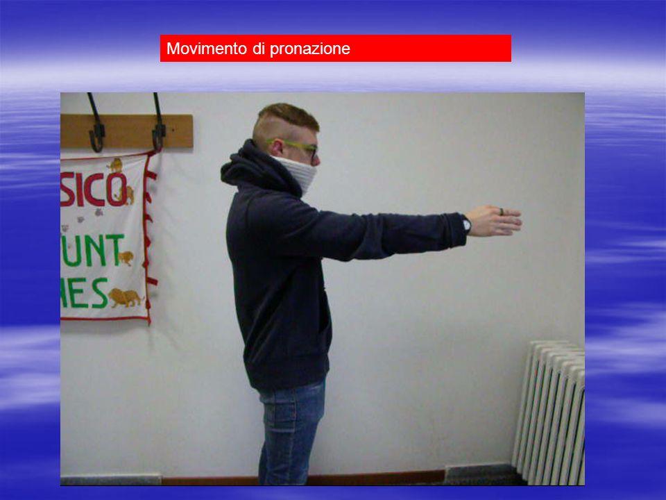 Movimento di pronazione