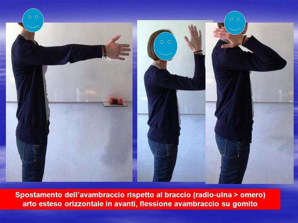 Spostamento dellavambraccio rispetto al braccio (radio-ulna > omero) arto esteso orizzontale in avanti, flessione avambraccio su gomito