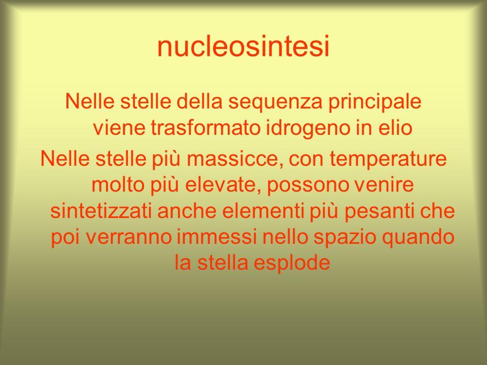 nucleosintesi Nelle stelle della sequenza principale viene trasformato idrogeno in elio Nelle stelle più massicce, con temperature molto più elevate,