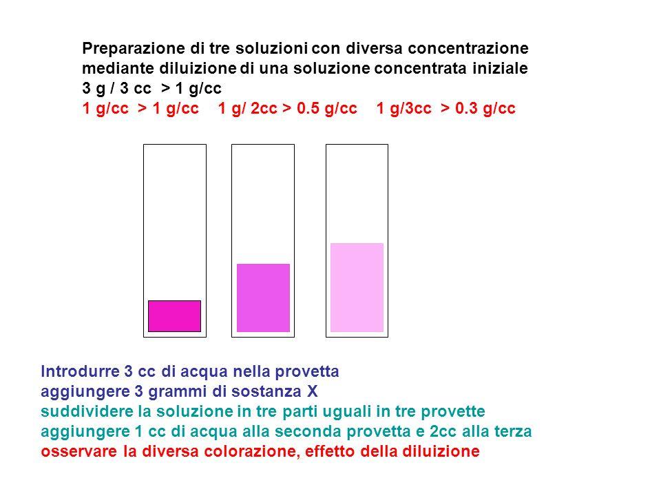 Tre provette con volumi uguali di acqua, alla stessa temperatura, con masse di sostanza (KMnO4) diverse, danno origine a tre soluzioni con diversa concentrazione, rivelata dalla colorazione decrescente Masse decrescenti Concentrazioni decrescenti