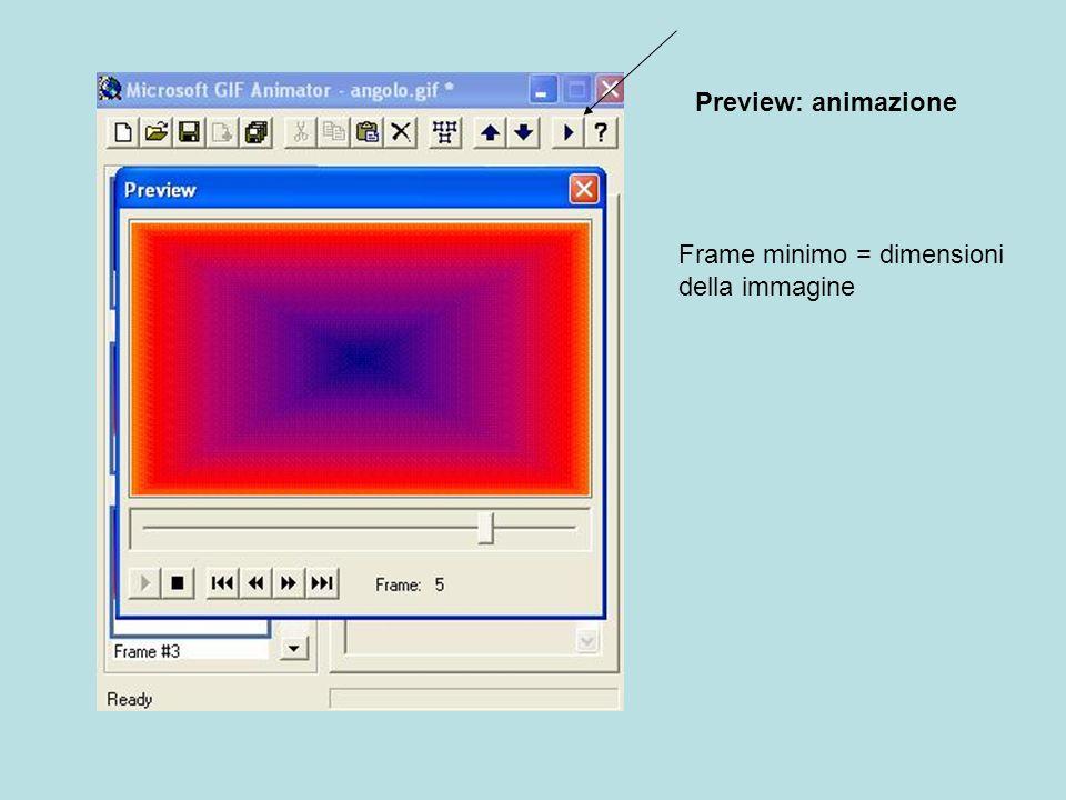 Preview: animazione Frame minimo = dimensioni della immagine