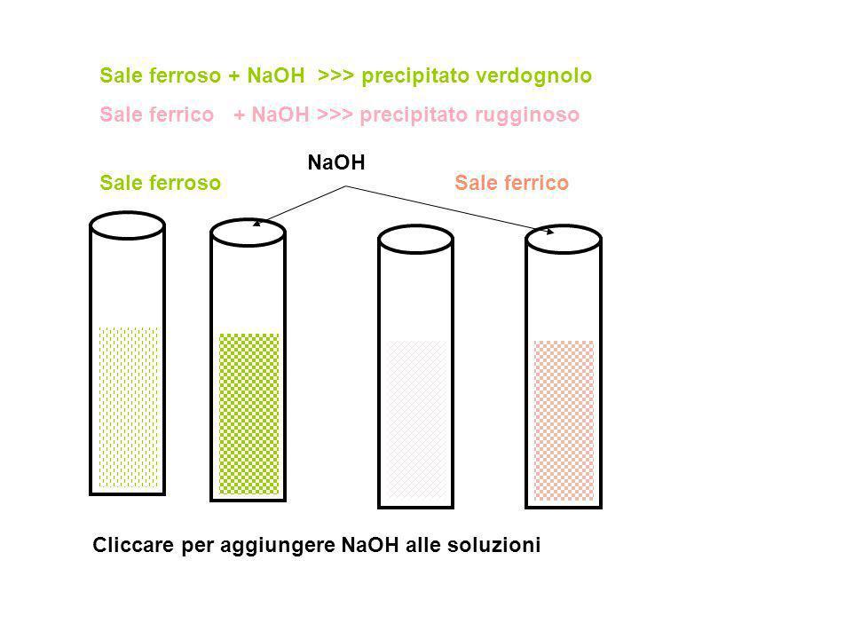Sale ferroso + NaOH >>> precipitato verdognolo Sale ferrico + NaOH >>> precipitato rugginoso Cliccare per aggiungere NaOH alle soluzioni NaOH Sale fer