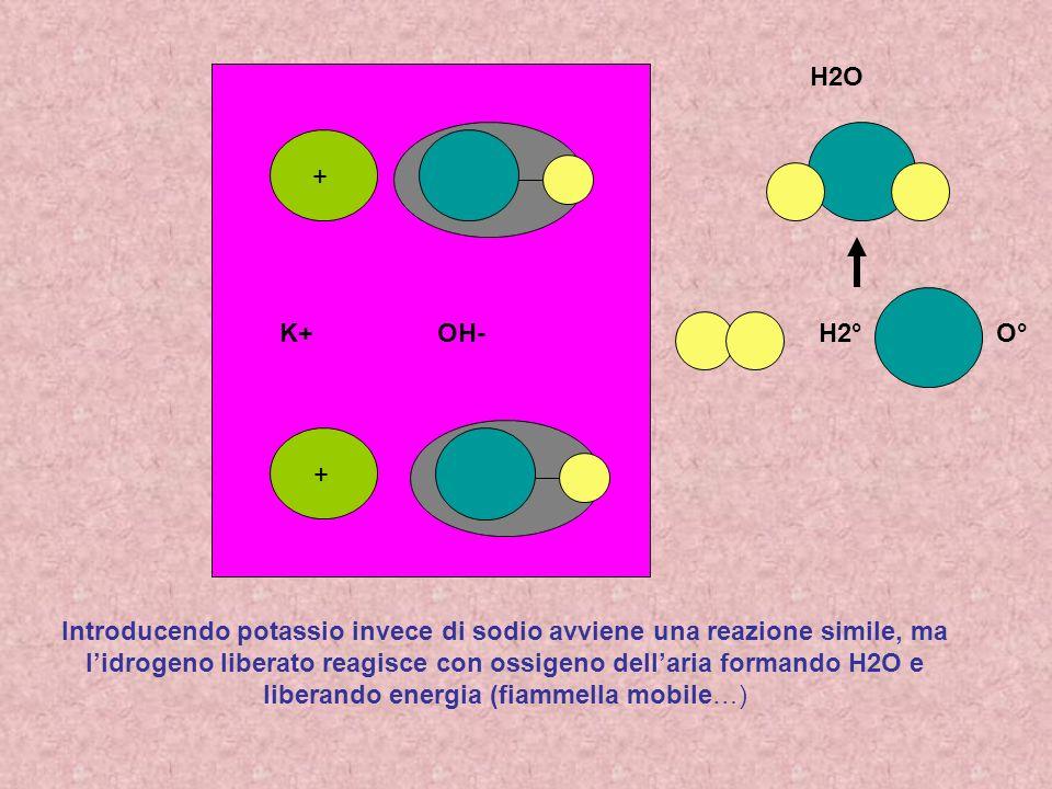 + + K+OH- Introducendo potassio invece di sodio avviene una reazione simile, ma lidrogeno liberato reagisce con ossigeno dellaria formando H2O e liber