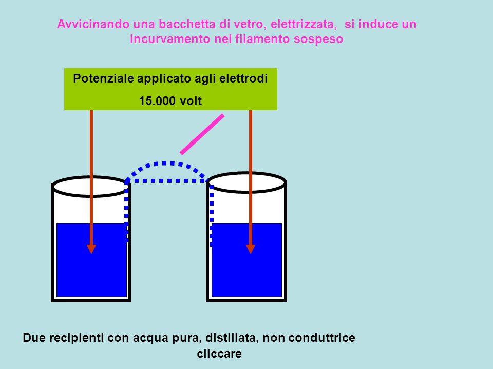 Potenziale applicato agli elettrodi 15.000 volt Due recipienti con acqua pura, distillata, non conduttrice Avvicinando una bacchetta di vetro, elettri