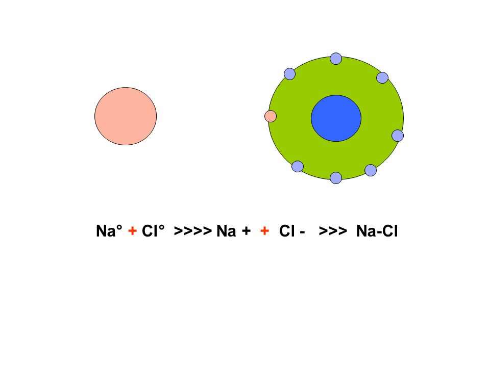 Na° + Cl° >>>> Na + + Cl - >>> Na-Cl