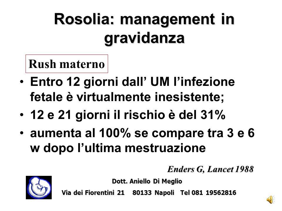 Meccanismo anatomo-istologico di malattia Ostruzione vascolare Danni ai vari organi Citolisi per azione diretta del virus Dott.