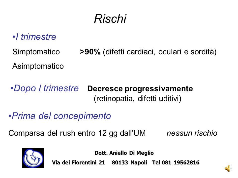 Rischi I trimestre Simptomatico >90% (difetti cardiaci, oculari e sordità) Asimptomatico Dopo I trimestre Decresce progressivamente (retinopatia, difetti uditivi) Prima del concepimento Comparsa del rush entro 12 gg dallUM nessun rischio Dott.