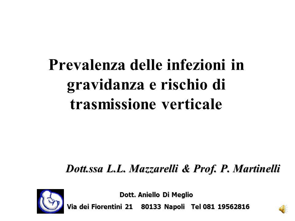 Prevalenza delle infezioni in gravidanza e rischio di trasmissione verticale Dott.ssa L.L.