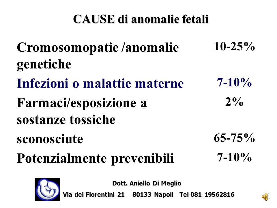 CAUSE di anomalie fetali Cromosomopatie /anomalie genetiche 10-25% Infezioni o malattie materne 7-10% Farmaci/esposizione a sostanze tossiche 2% sconosciute 65-75% Potenzialmente prevenibili 7-10% Dott.