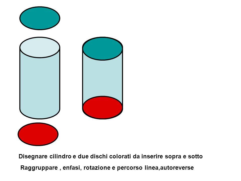 Disegnare cilindro e due dischi colorati da inserire sopra e sotto Raggruppare, enfasi, rotazione e percorso linea,autoreverse