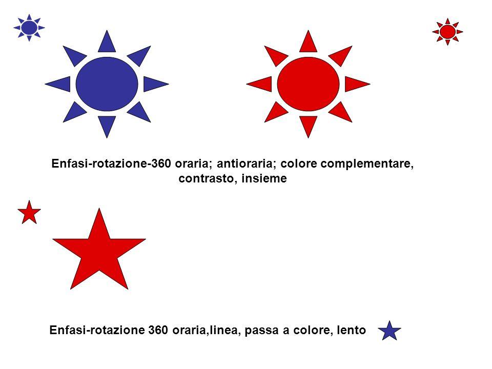 Enfasi-rotazione-360 oraria; antioraria; colore complementare, contrasto, insieme Enfasi-rotazione 360 oraria,linea, passa a colore, lento