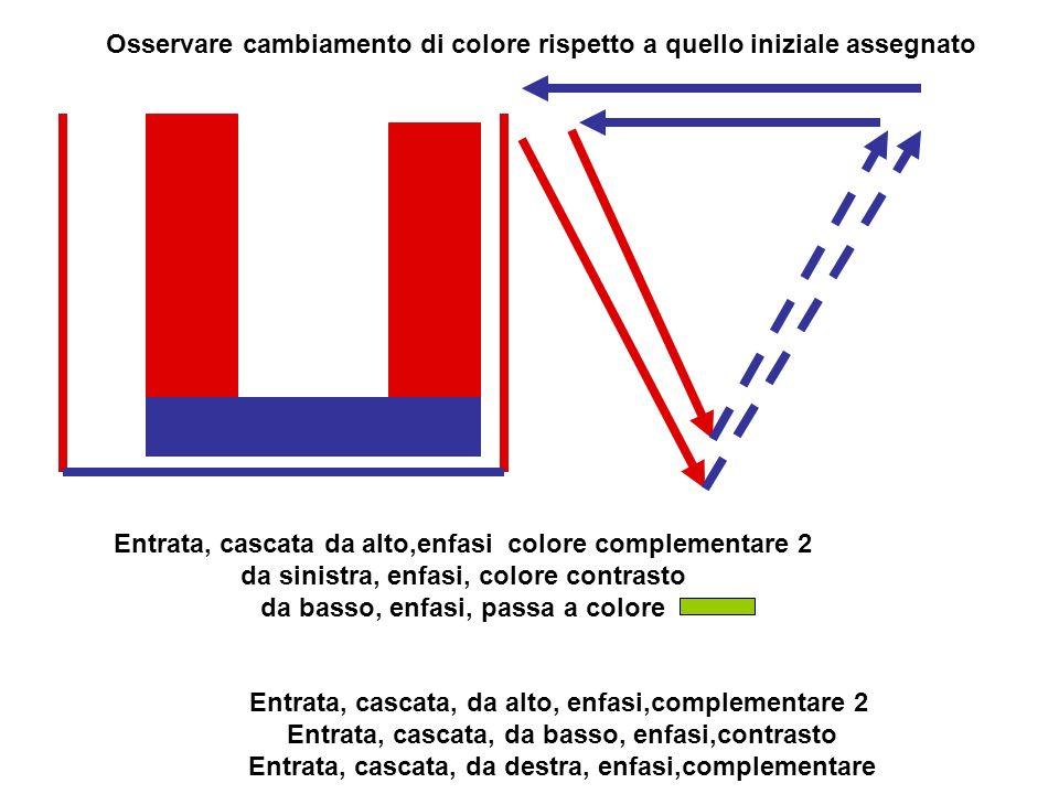 Entrata, cascata da alto,enfasi colore complementare 2 da sinistra, enfasi, colore contrasto da basso, enfasi, passa a colore Entrata, cascata, da alt