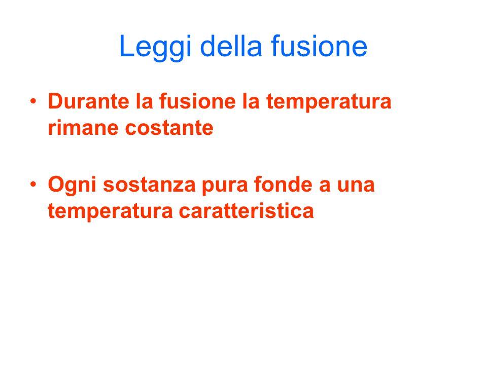 Leggi della solidificazione Durante la solidificazione la temperatura rimane costante Ogni sostanza pura solidifica a una temperatura caratteristica La temperatura di solidificazione è uguale a quella di fusione
