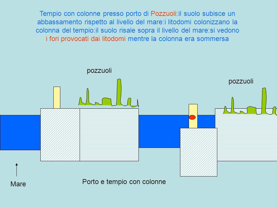 pozzuoli Mare Porto e tempio con colonne pozzuoli Tempio con colonne presso porto di Pozzuoli:il suolo subisce un abbassamento rispetto al livello del