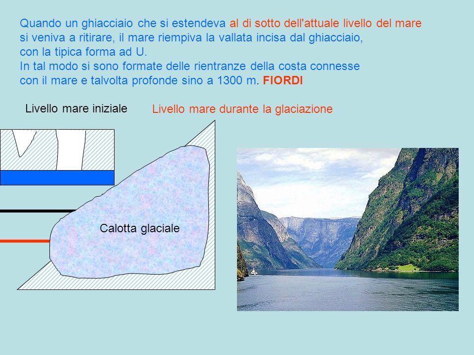 Quando un ghiacciaio che si estendeva al di sotto dell'attuale livello del mare si veniva a ritirare, il mare riempiva la vallata incisa dal ghiacciai