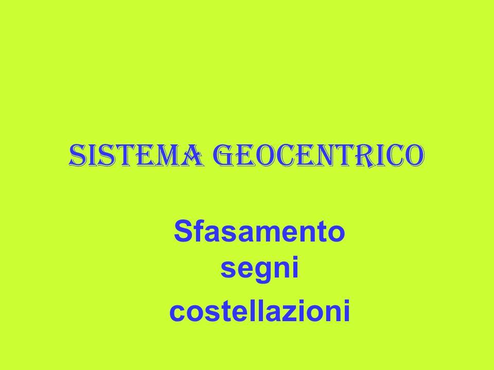 Sistema geocentrico Sfasamento segni costellazioni