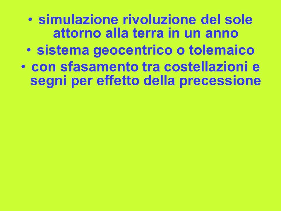simulazione rivoluzione del sole attorno alla terra in un anno sistema geocentrico o tolemaico con sfasamento tra costellazioni e segni per effetto de