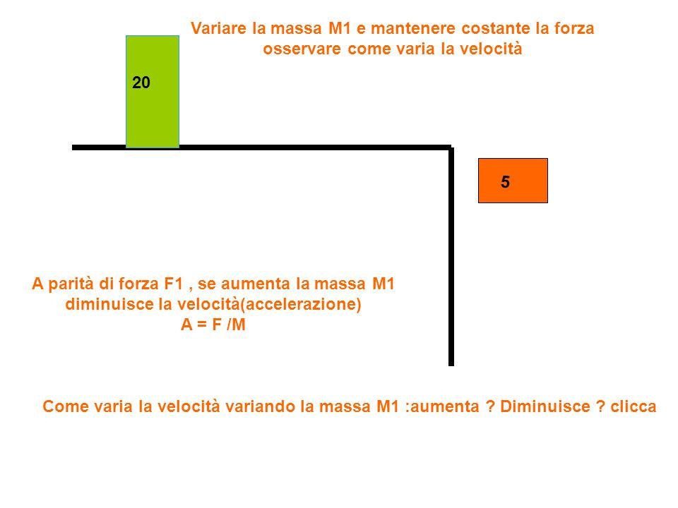 20 5 Variare la massa M1 e mantenere costante la forza osservare come varia la velocità Come varia la velocità variando la massa M1 :aumenta ? Diminui