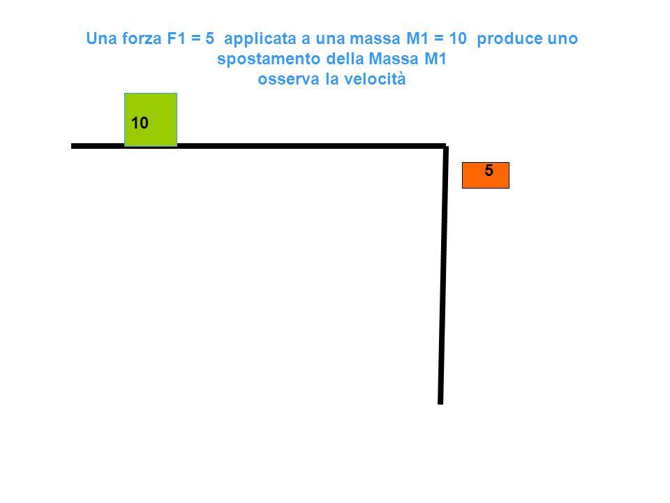 10 5 Una forza F1 = 5 applicata a una massa M1 = 10 produce uno spostamento della Massa M1 osserva la velocità