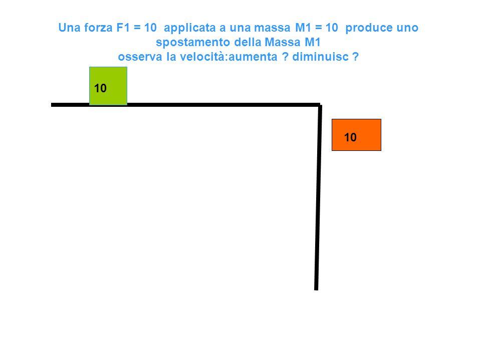 10 2 Una forza F1 = 2 applicata a una massa M1 = 10 produce uno spostamento della Massa M1 osserva la velocità:aumenta .
