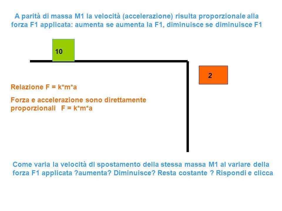 10 2 Come varia la velocità di spostamento della stessa massa M1 al variare della forza F1 applicata ?aumenta? Diminuisce? Resta costante ? Rispondi e