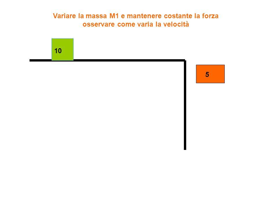 20 5 Variare la massa M1 e mantenere costante la forza osservare come varia la velocità Come varia la velocità variando la massa M1 :aumenta .