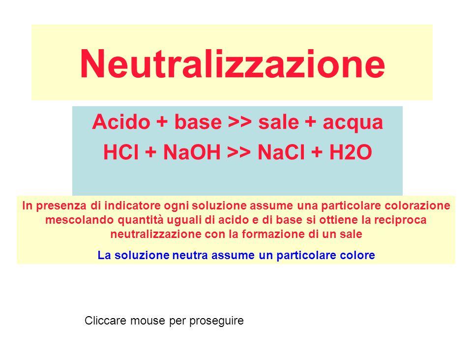 Neutralizzazione Acido + base >> sale + acqua HCl + NaOH >> NaCl + H2O In presenza di indicatore ogni soluzione assume una particolare colorazione mes