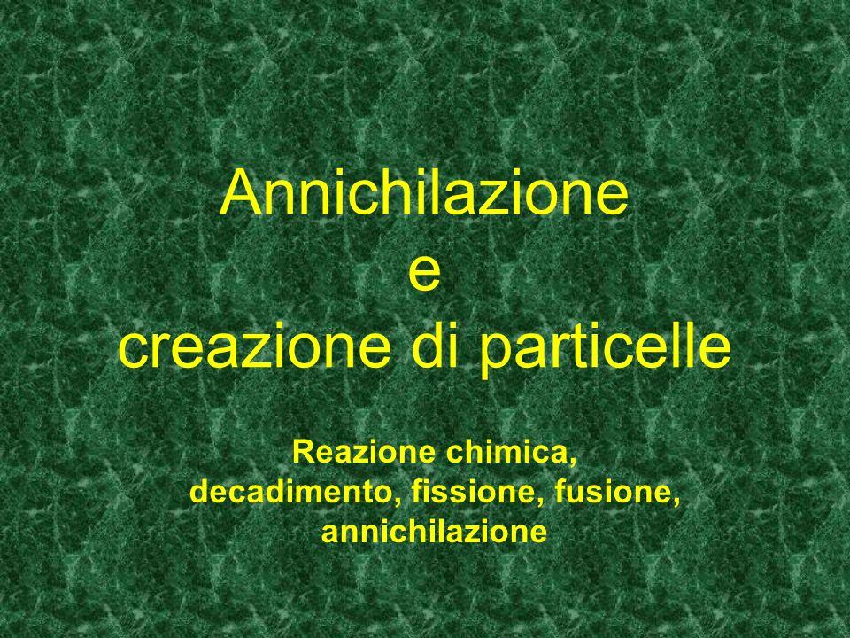 Annichilazione e creazione di particelle Reazione chimica, decadimento, fissione, fusione, annichilazione