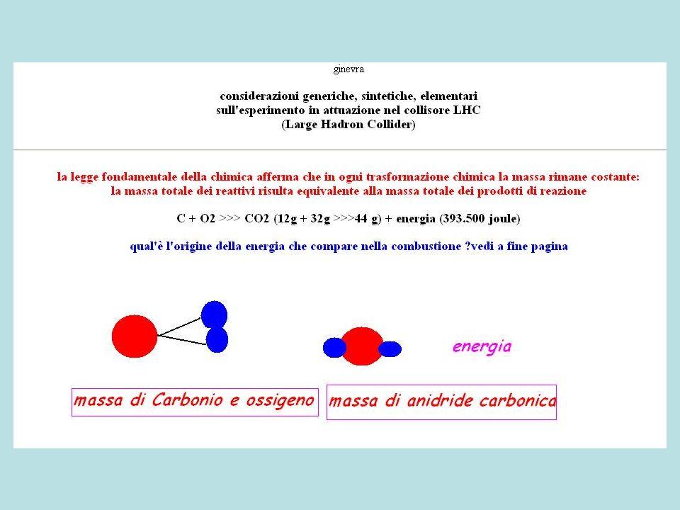 La massa di protone e neutrone risulta maggiore della massa del nucleo di deuterio derivato: la massa scomparsa diventa energia di legame tra i nucleoni
