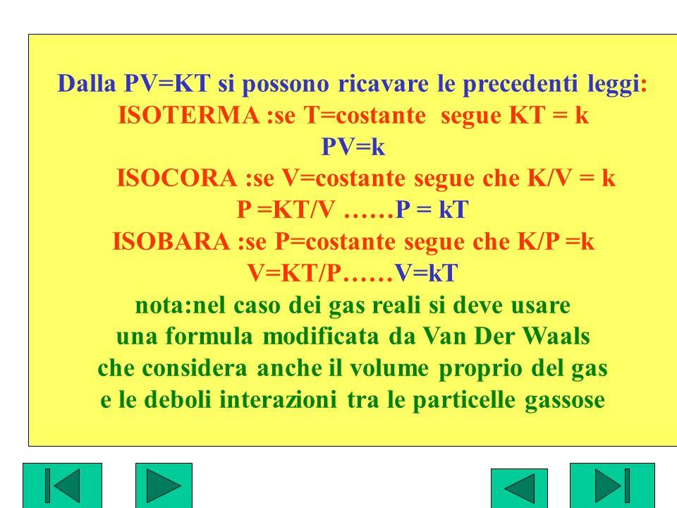 Dalla PV=KT si possono ricavare le precedenti leggi: ISOTERMA :se T=costante segue KT = k PV=k ISOCORA :se V=costante segue che K/V = k P =KT/V ……P =
