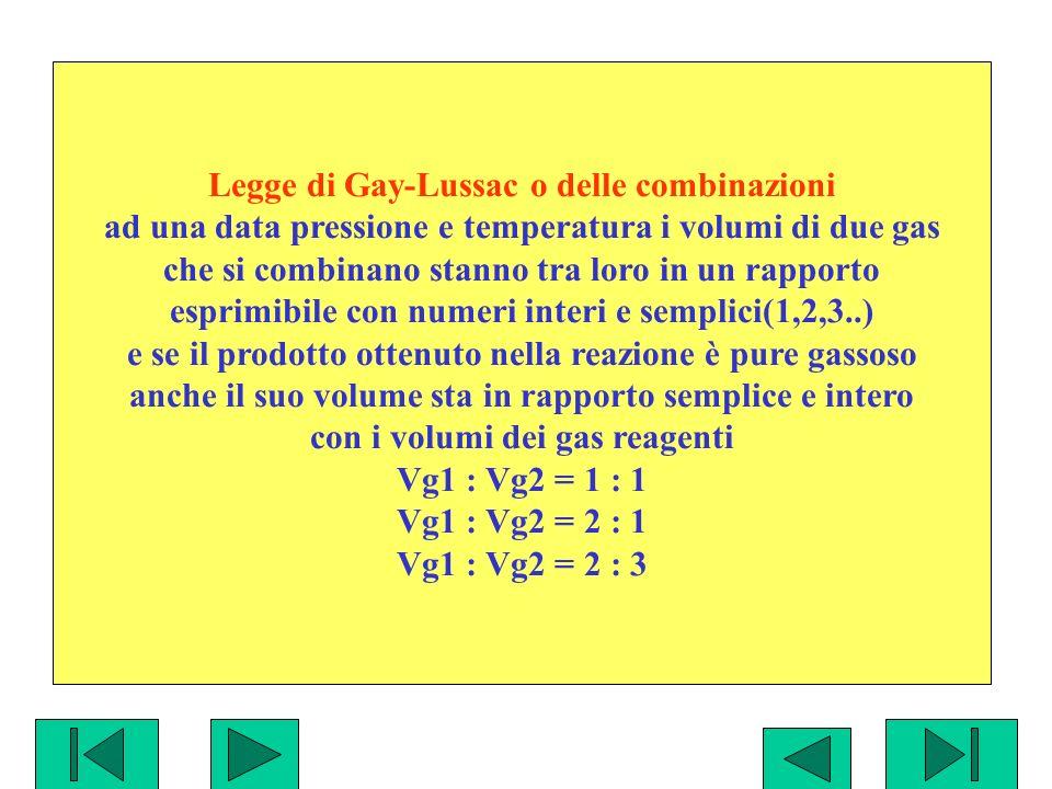 Legge di Gay-Lussac o delle combinazioni ad una data pressione e temperatura i volumi di due gas che si combinano stanno tra loro in un rapporto espri