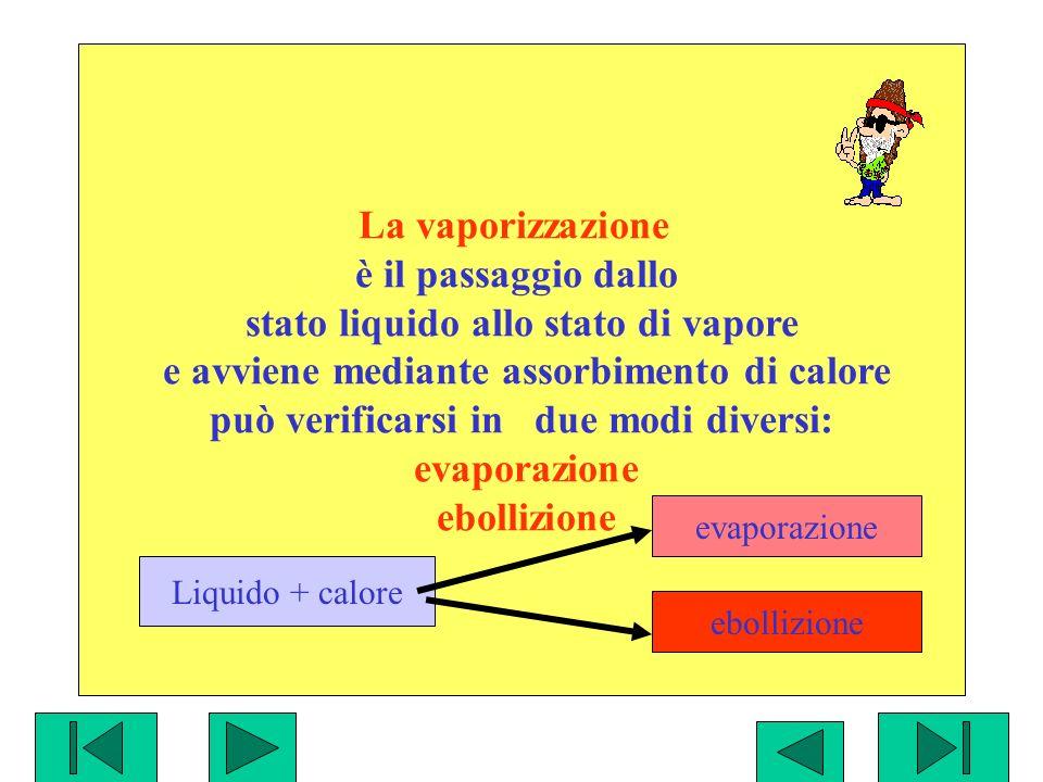 La vaporizzazione è il passaggio dallo stato liquido allo stato di vapore e avviene mediante assorbimento di calore può verificarsi in due modi divers