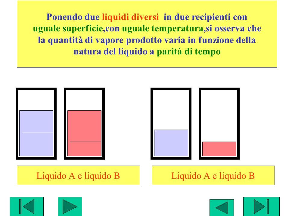Ponendo due liquidi diversi in due recipienti con uguale superficie,con uguale temperatura,si osserva che la quantità di vapore prodotto varia in funz