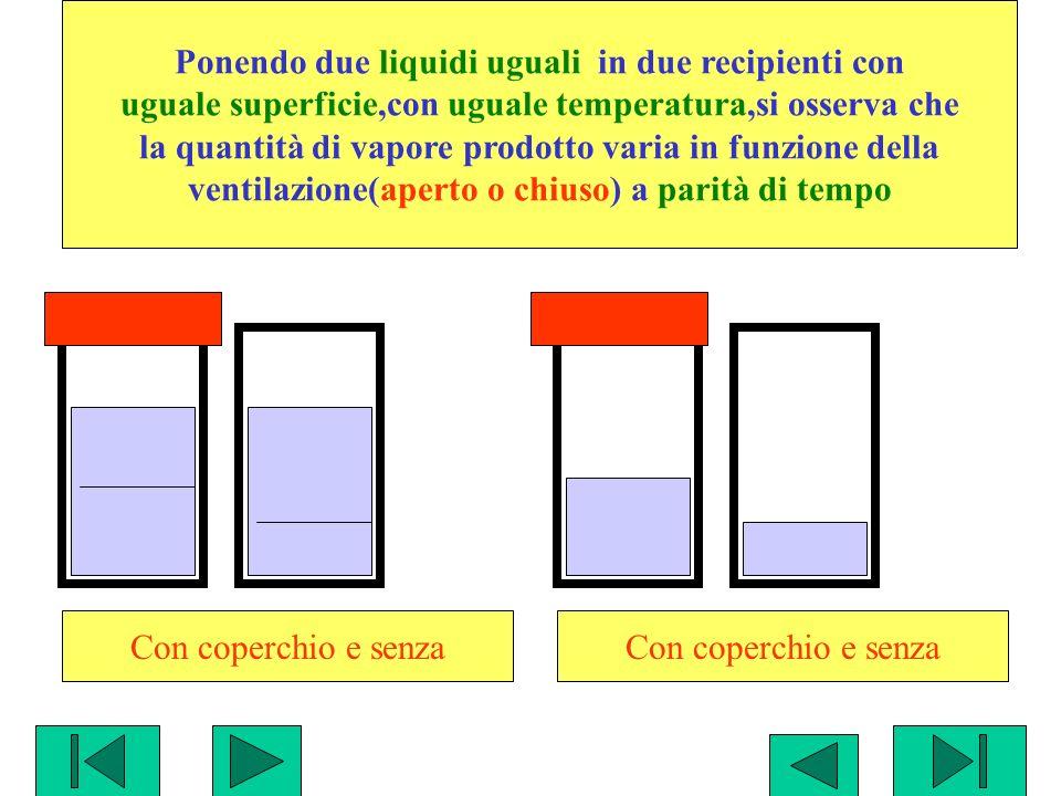 Ponendo due liquidi uguali in due recipienti con uguale superficie,con uguale temperatura,si osserva che la quantità di vapore prodotto varia in funzi