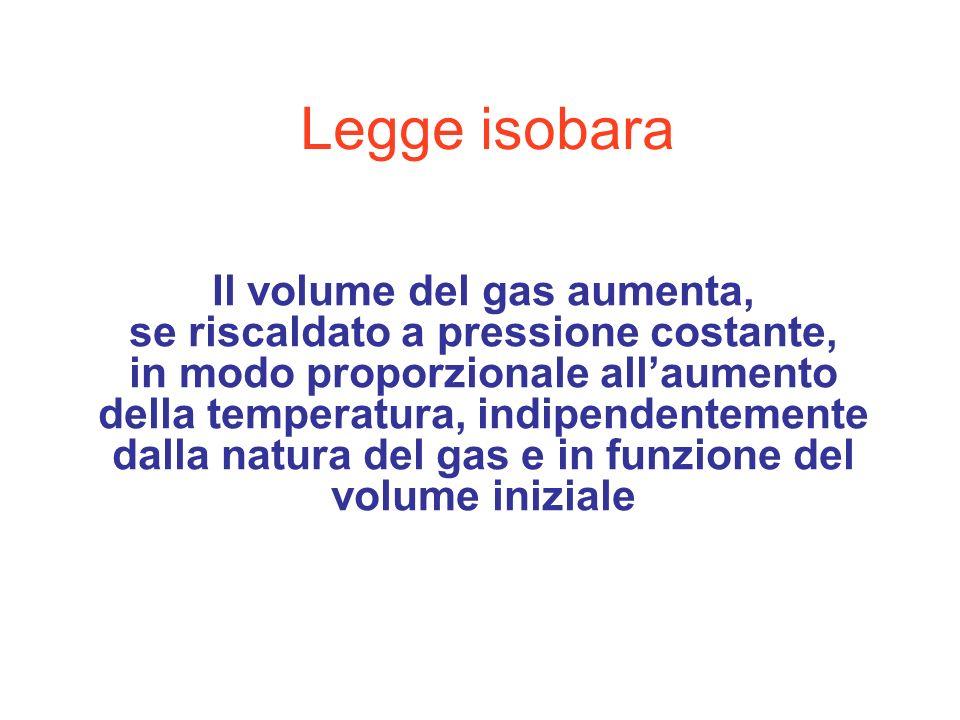 Legge isobara Il volume del gas aumenta, se riscaldato a pressione costante, in modo proporzionale allaumento della temperatura, indipendentemente dal