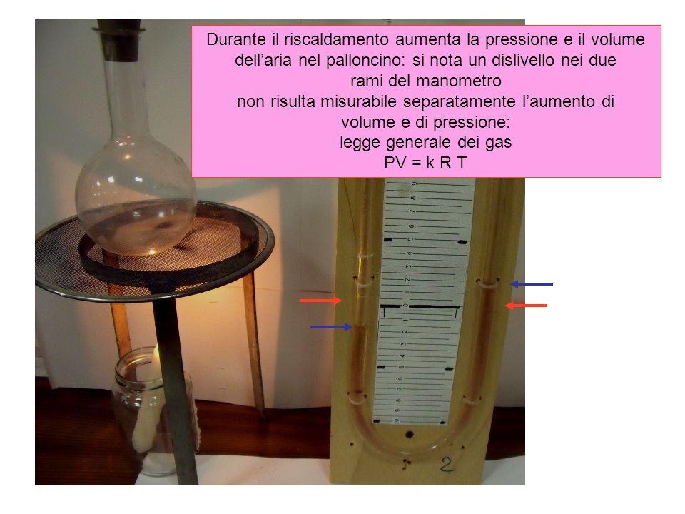 Durante il riscaldamento aumenta la pressione e il volume dellaria nel palloncino: si nota un dislivello nei due rami del manometro non risulta misura