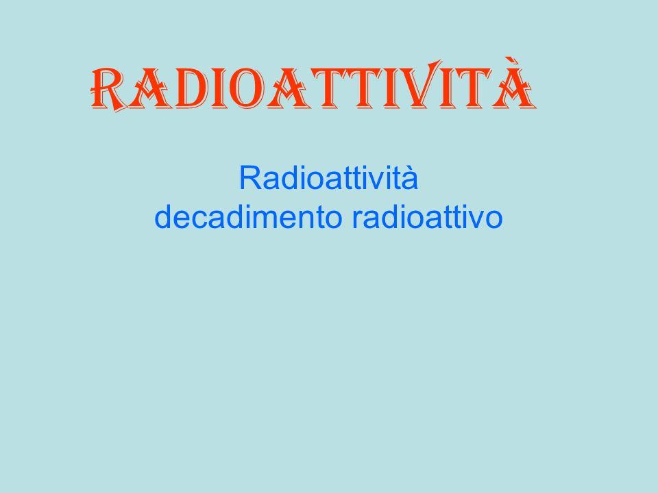Osservazioni: Le radiazioni emesse da un corpo radioattivo possono essere separate sottoponendole allazione di un campo elettrostatico in tre tipi: raggi alfa, positivi, nuclei di Helio (He2,4) deviati verso campo negativo raggi beta, negativi, elettroni, deviati verso campo positivo raggi gamma,neutri,onde elettromagnetiche, non deviati Queste radiazioni interagiscono in modo diverso con la materia che devono attraversare:ponendo uno schermo sul loro cammino si osserva: 1-a parità di spessore, sostanze diverse schermano in modo diverso radiazioni diverse 2-a parità di sostanza il potere schermante su una radiazione varia con lo spessore dello schermo interposto 3-le radiazioni più penetranti,in genere sono:gamma..beta..alfa spessore Potere schermante A B Radiazione alfa